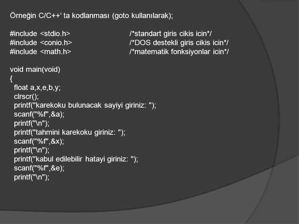 Örneğin C/C++' ta kodlanması (goto kullanılarak); #include /*standart giris cikis icin*/ #include /*DOS destekli giris cikis icin*/ #include /*matematik fonksiyonlar icin*/ void main(void) { float a,x,e,b,y; clrscr(); printf( karekoku bulunacak sayiyi giriniz: ); scanf( %f ,&a); printf( \n ); printf( tahmini karekoku giriniz: ); scanf( %f ,&x); printf( \n ); printf( kabul edilebilir hatayi giriniz: ); scanf( %f ,&e); printf( \n );