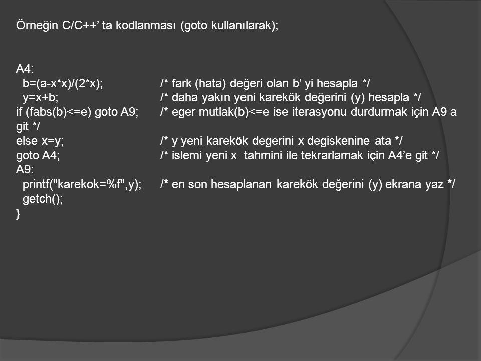 Örneğin C/C++' ta kodlanması (goto kullanılarak); A4: b=(a-x*x)/(2*x);/* fark (hata) değeri olan b' yi hesapla */ y=x+b;/* daha yakın yeni karekök değerini (y) hesapla */ if (fabs(b)<=e) goto A9;/* eger mutlak(b)<=e ise iterasyonu durdurmak için A9 a git */ else x=y;/* y yeni karekök degerini x degiskenine ata */ goto A4;/* islemi yeni x tahmini ile tekrarlamak için A4'e git */ A9: printf( karekok=%f ,y);/* en son hesaplanan karekök değerini (y) ekrana yaz */ getch(); }