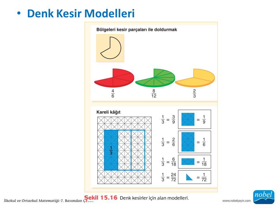 Denk Kesir Modelleri