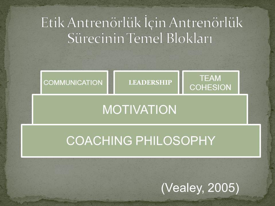 LEADERSHIP COACHING PHILOSOPHY MOTIVATION COMMUNICATION TEAM COHESION (Vealey, 2005)