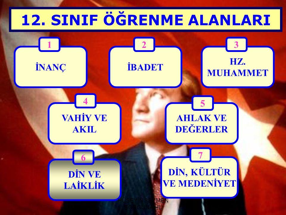 1.ATATÜRK'ÜN DİNİN ANLAŞILMASINA VERDİĞİ ÖNEM Atatürk, dinin özü ile tarih boyunca dinin içine girmiş ve gelenekselleşmiş olan yanlış uygulamaları, eklemeleri ve hurafeleri, birbirinden ayırmaktadır.