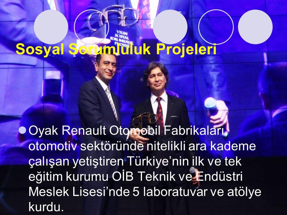 Sosyal Sorumluluk Projeleri Oyak Renault Otomobil Fabrikaları, otomotiv sektöründe nitelikli ara kademe çalışan yetiştiren Türkiye'nin ilk ve tek eğit