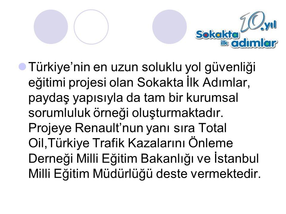 Türkiye'nin en uzun soluklu yol güvenliği eğitimi projesi olan Sokakta İlk Adımlar, paydaş yapısıyla da tam bir kurumsal sorumluluk örneği oluşturmakt