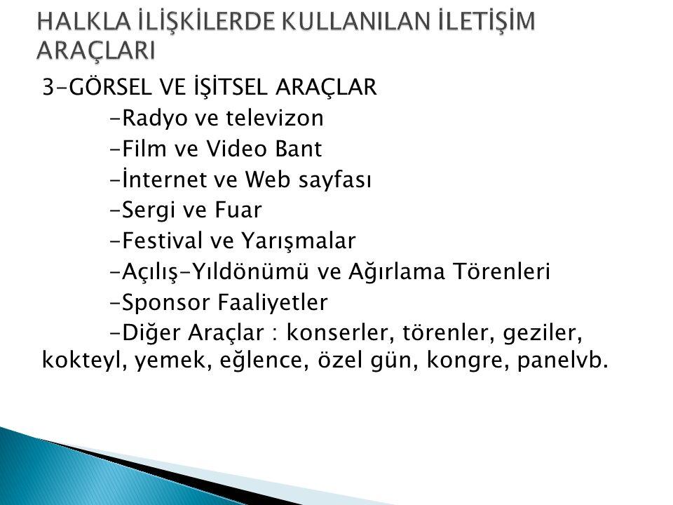 3-GÖRSEL VE İŞİTSEL ARAÇLAR -Radyo ve televizon -Film ve Video Bant -İnternet ve Web sayfası -Sergi ve Fuar -Festival ve Yarışmalar -Açılış-Yıldönümü