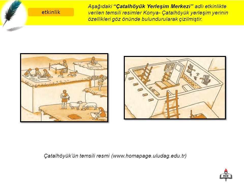 """20 etkinlik Aşağıdaki """"Çatalhöyük Yerleşim Merkezi"""" adlı etkinlikte verilen temsili resimler Konya- Çatalhöyük yerleşim yerinin özellikleri göz önünde"""
