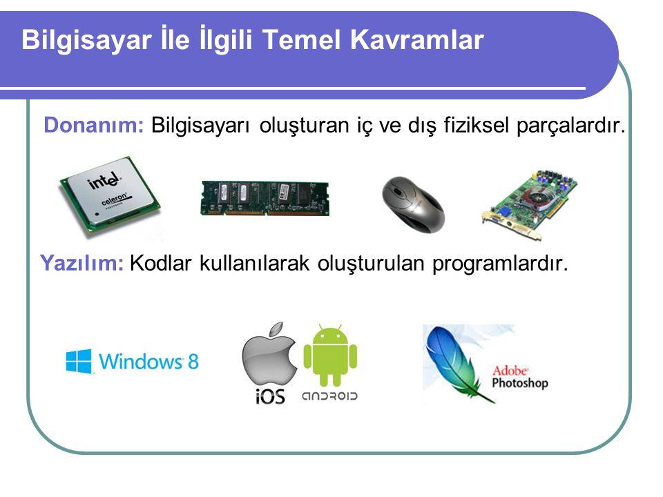 KASA Kasa: İçerisinde anakart, işlemci, ana bellek, ekran kartı, sabitdisk gibi birçok parça bulunur.