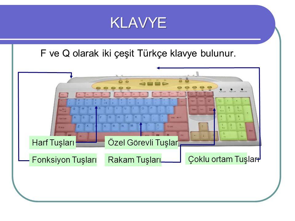 F ve Q olarak iki çeşit Türkçe klavye bulunur. Harf Tuşları Fonksiyon TuşlarıRakam Tuşları Özel Görevli Tuşlar Çoklu ortam Tuşları KLAVYE