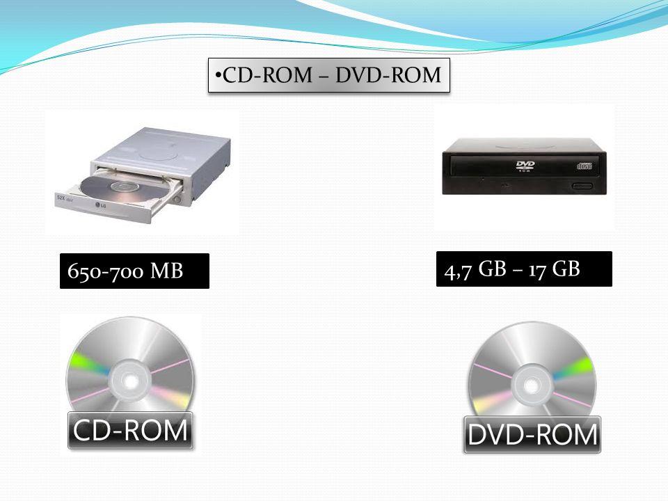 CD-ROM – DVD-ROM 650-700 MB 4,7 GB – 17 GB