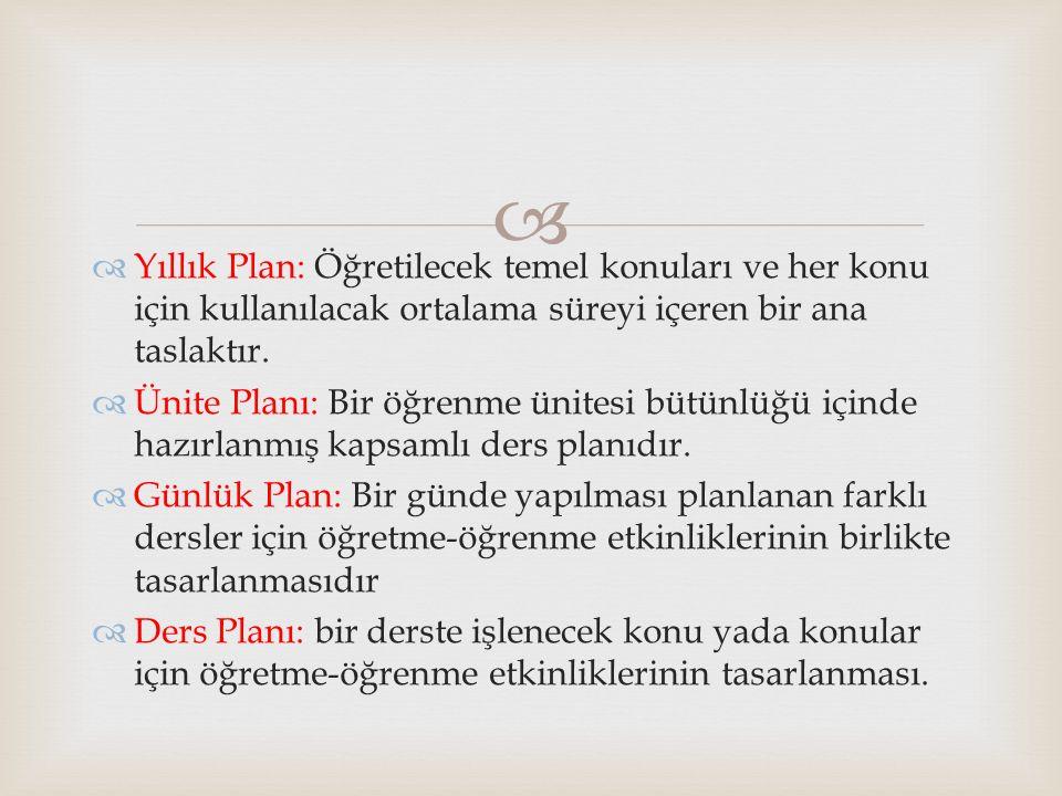   Yıllık Plan: Öğretilecek temel konuları ve her konu için kullanılacak ortalama süreyi içeren bir ana taslaktır.  Ünite Planı: Bir öğrenme ünitesi