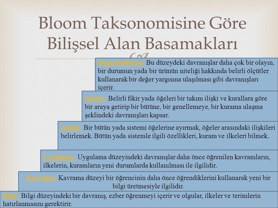  Bloom Taksonomisine Göre Bilişsel Alan Basamakları Uygulama: Uygulama düzeyindeki davranışlar daha önce öğrenilen kavramların, ilkelerin, kuramların