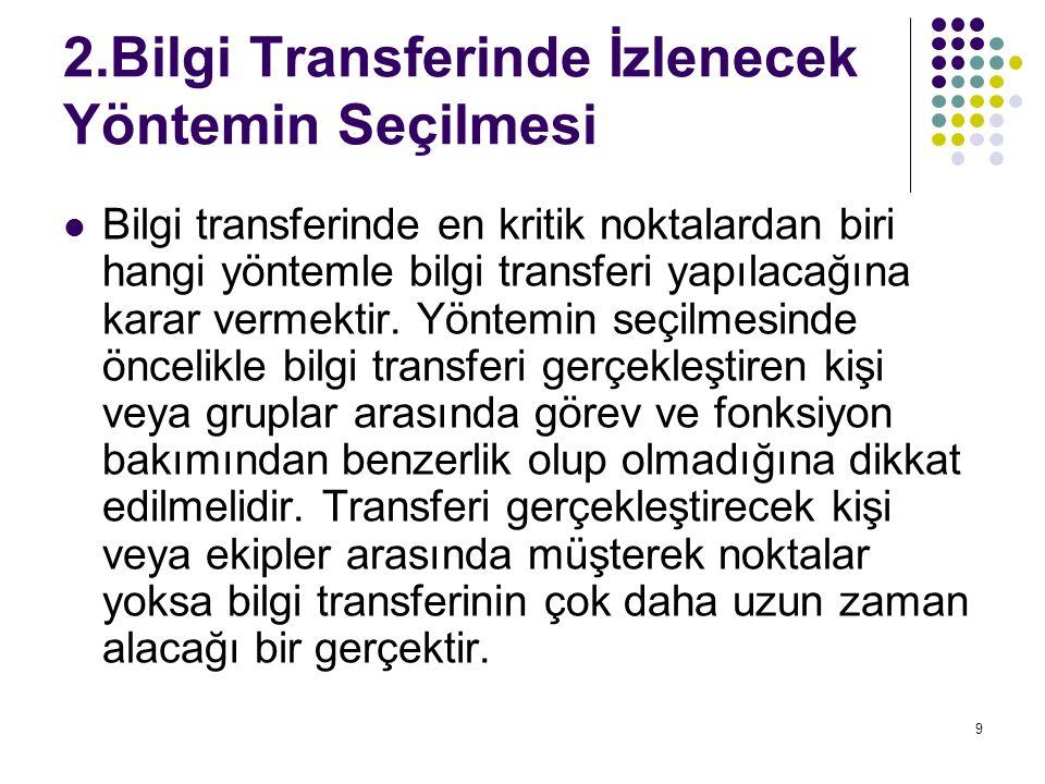 9 2.Bilgi Transferinde İzlenecek Yöntemin Seçilmesi Bilgi transferinde en kritik noktalardan biri hangi yöntemle bilgi transferi yapılacağına karar vermektir.