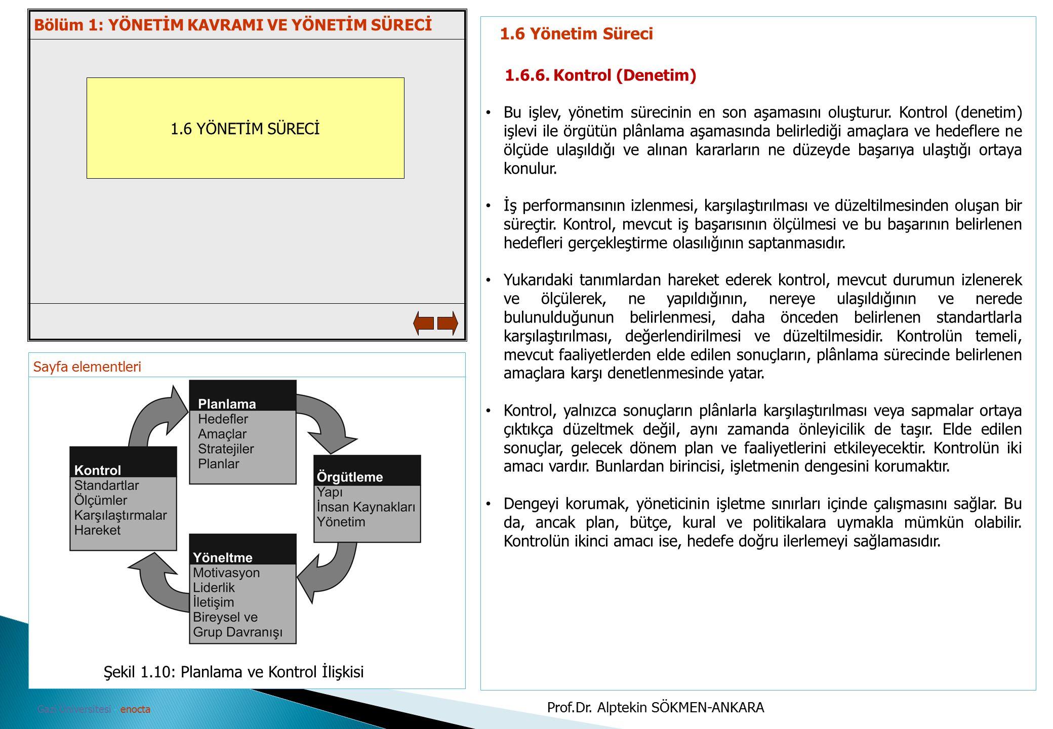 Sayfa elementleri Gazi Üniversitesi - enocta 1.6 YÖNETİM SÜRECİ 1.6 Yönetim Süreci 1.6.6. Kontrol (Denetim) Bu işlev, yönetim sürecinin en son aşaması