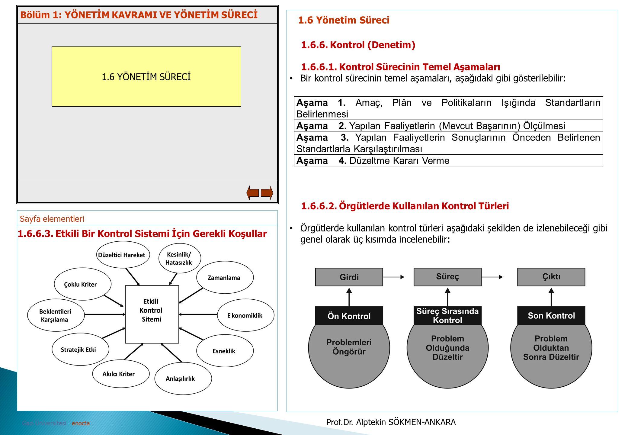 Sayfa elementleri Gazi Üniversitesi - enocta 1.6 YÖNETİM SÜRECİ 1.6 Yönetim Süreci 1.6.6. Kontrol (Denetim) 1.6.6.1. Kontrol Sürecinin Temel Aşamaları