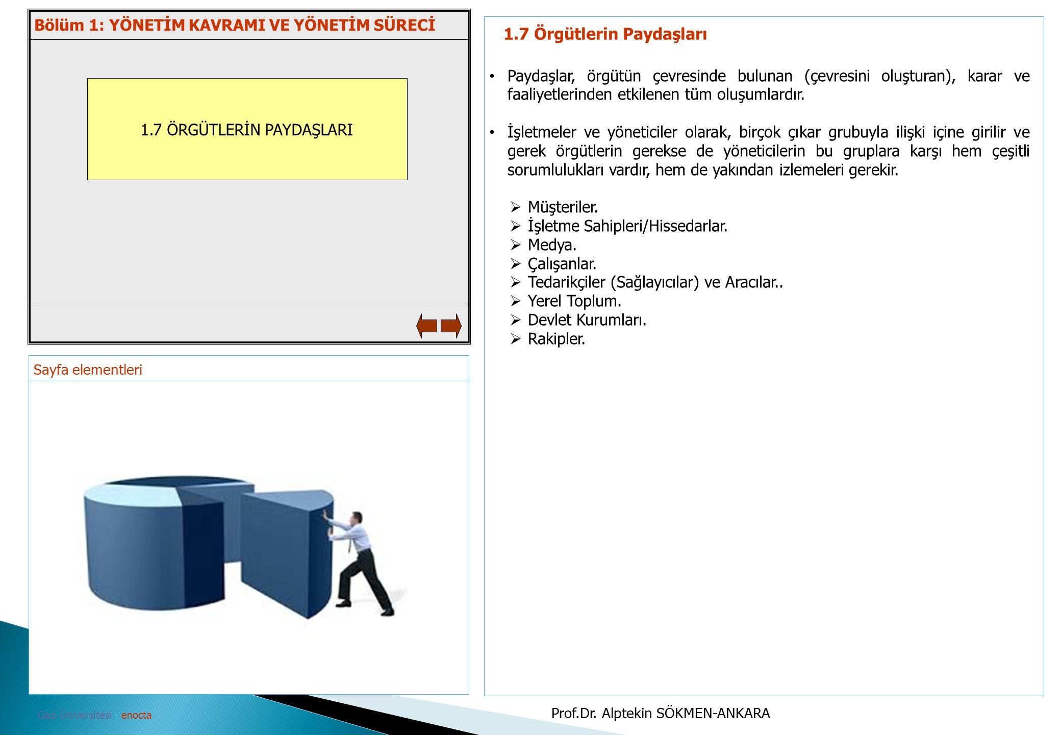 Sayfa elementleri Gazi Üniversitesi - enocta 1.7 ÖRGÜTLERİN PAYDAŞLARI 1.7 Örgütlerin Paydaşları Paydaşlar, örgütün çevresinde bulunan (çevresini oluş