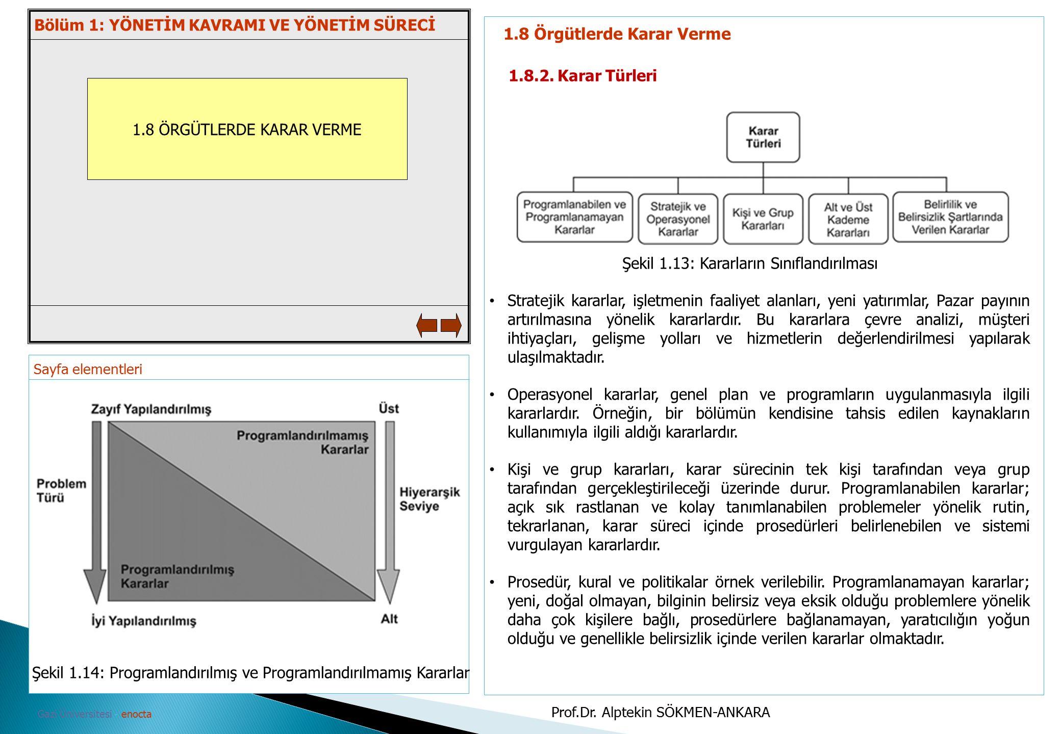 Sayfa elementleri Gazi Üniversitesi - enocta 1.8 ÖRGÜTLERDE KARAR VERME 1.8 Örgütlerde Karar Verme 1.8.2. Karar Türleri Şekil 1.13: Kararların Sınıfla