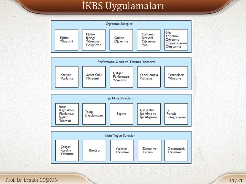 Prof. Dr. Erman COŞKUN İKBS Uygulamaları 11/21