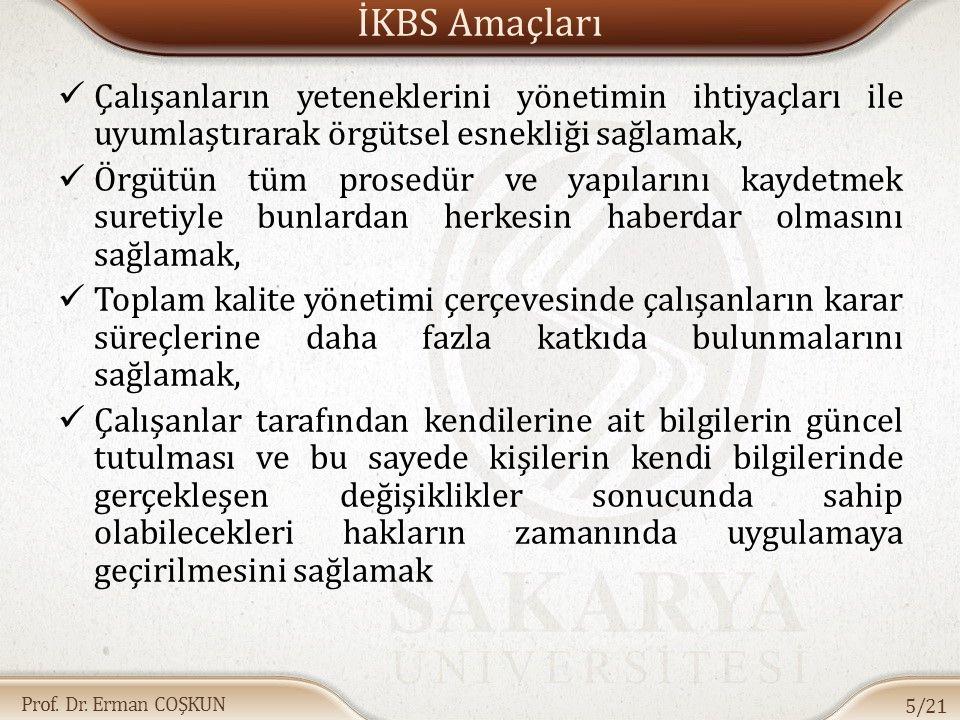 Prof. Dr. Erman COŞKUN İKBS Amaçları Çalışanların yeteneklerini yönetimin ihtiyaçları ile uyumlaştırarak örgütsel esnekliği sağlamak, Örgütün tüm pros