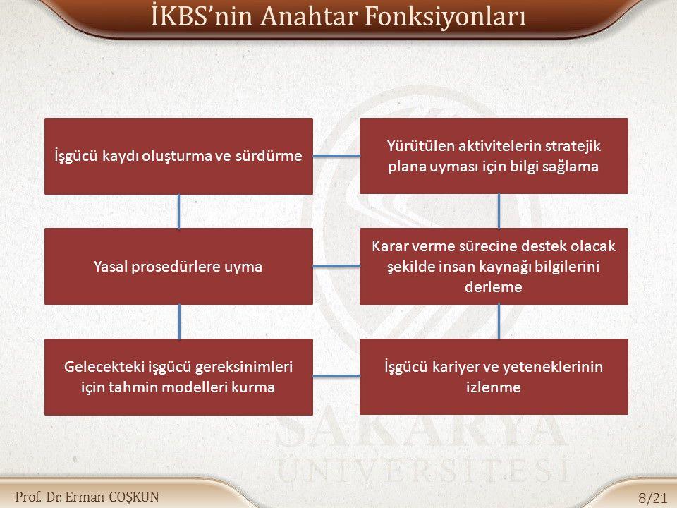 Prof. Dr. Erman COŞKUN İKBS'nin Anahtar Fonksiyonları 8/21 İşgücü kaydı oluşturma ve sürdürme Gelecekteki işgücü gereksinimleri için tahmin modelleri