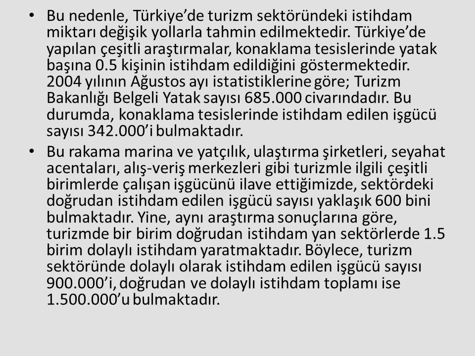 Bu nedenle, Türkiye'de turizm sektöründeki istihdam miktarı değişik yollarla tahmin edilmektedir. Türkiye'de yapılan çeşitli araştırmalar, konaklama t