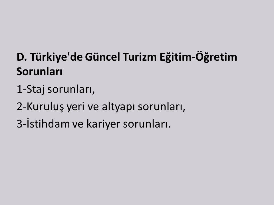 D. Türkiye'de Güncel Turizm Eğitim-Öğretim Sorunları 1-Staj sorunları, 2-Kuruluş yeri ve altyapı sorunları, 3-İstihdam ve kariyer sorunları.
