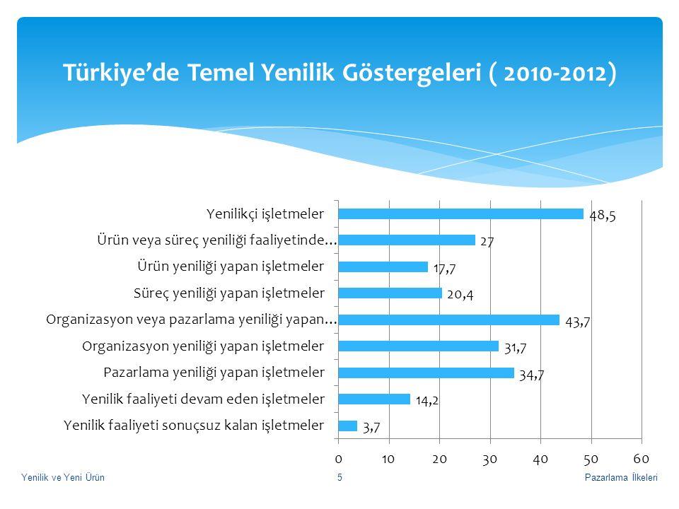 Türkiye'de Temel Yenilik Göstergeleri ( 2010-2012) Pazarlama İlkeleri5Yenilik ve Yeni Ürün