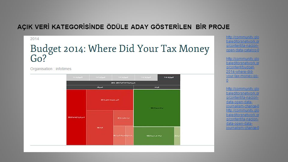 AÇIK VERİ KATEGORİSİNDE ÖDÜLE ADAY GÖSTERİLEN BİR PROJE http://community.glo baleditorsnetwork.or g/content/la-nacion- open-data-catalog-0 http://community.glo baleditorsnetwork.or g/content/budget- 2014-where-did- your-tax-money-go- 0 http://community.glo baleditorsnetwork.or g/content/la-nacion- data-open-data- journalism-change-0 http://community.glo baleditorsnetwork.or g/content/la-nacion- data-open-data- journalism-change-0