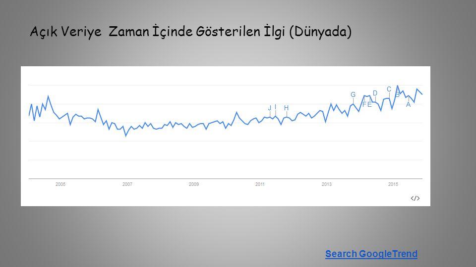 Veri Kataloğu / Açık Veri Türkiye haritada 25 Şubat tarihine kadar yoktu http://datacatalogs.org/ http://datacatalogs.org/ İlk Portal Eklendi http://acikveri.sahinbey.bel.tr/dataset