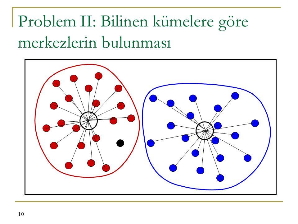 10 Problem II: Bilinen kümelere göre merkezlerin bulunması