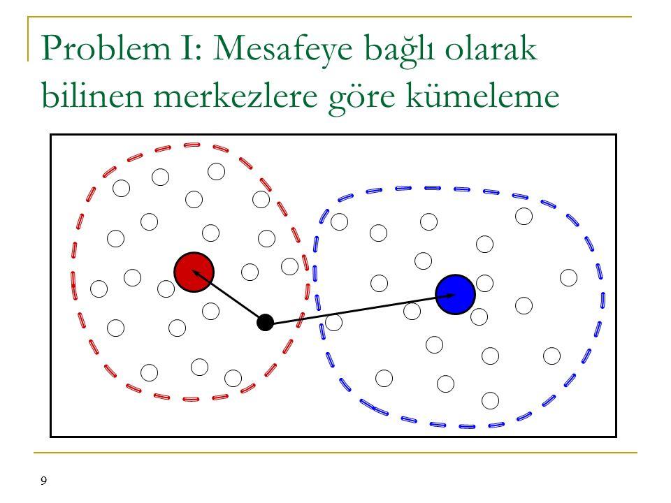 9 Problem I: Mesafeye bağlı olarak bilinen merkezlere göre kümeleme