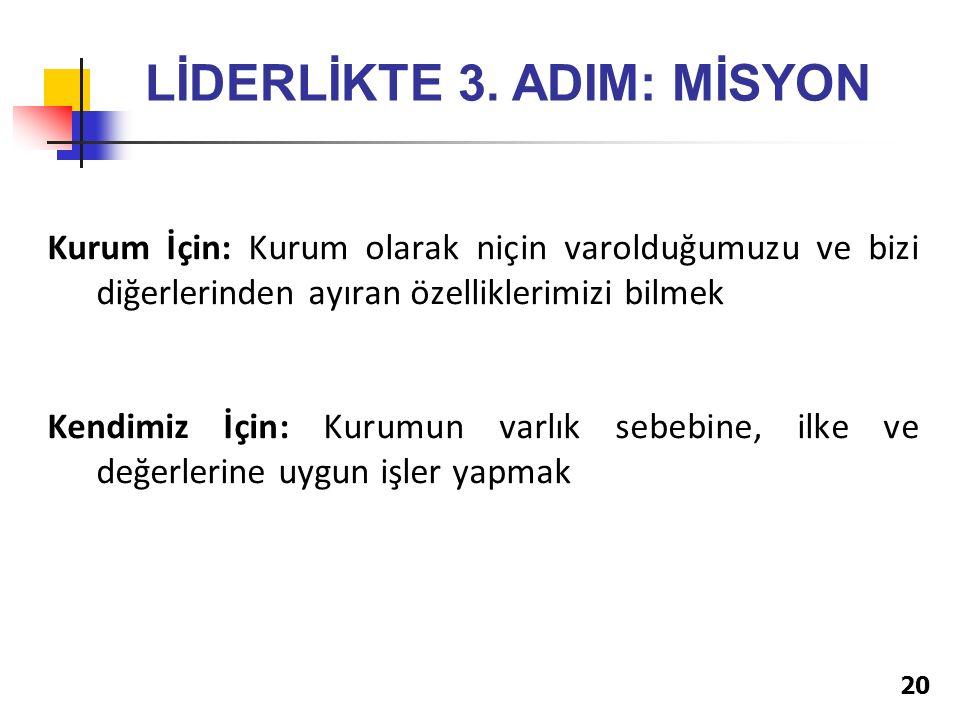 20 LİDERLİKTE 3.