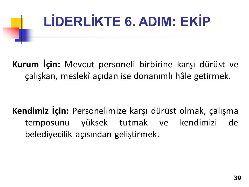 39 LİDERLİKTE 6.