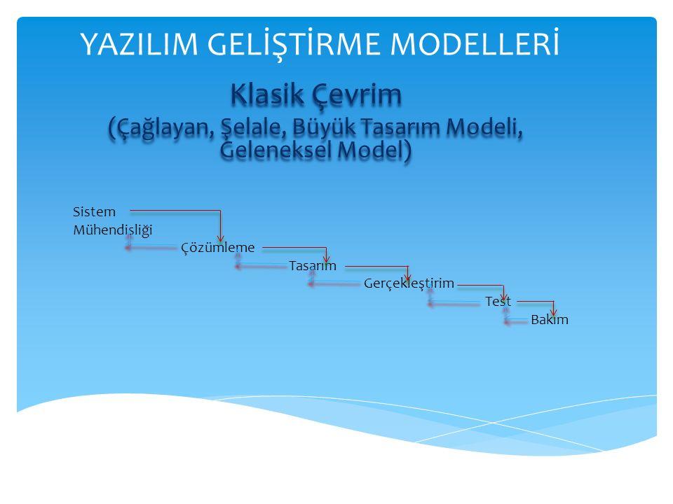 YAZILIM GELİŞTİRME MODELLERİ Klasik Çevrim (Çağlayan, Şelale, Büyük Tasarım Modeli, Geleneksel Model) Klasik Çevrim (Çağlayan, Şelale, Büyük Tasarım Modeli, Geleneksel Model) Sistem Mühendisliği Çözümleme Tasarım Gerçekleştirim Test Bakım
