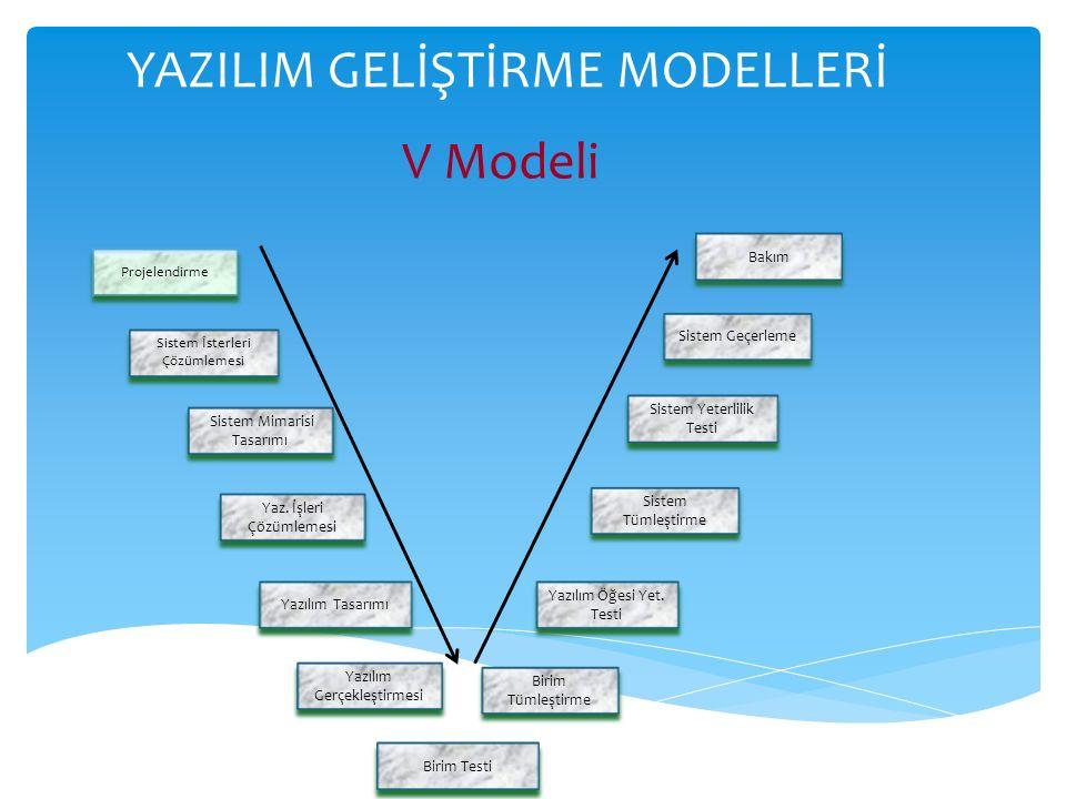 YAZILIM GELİŞTİRME MODELLERİ V Modeli Yaz.