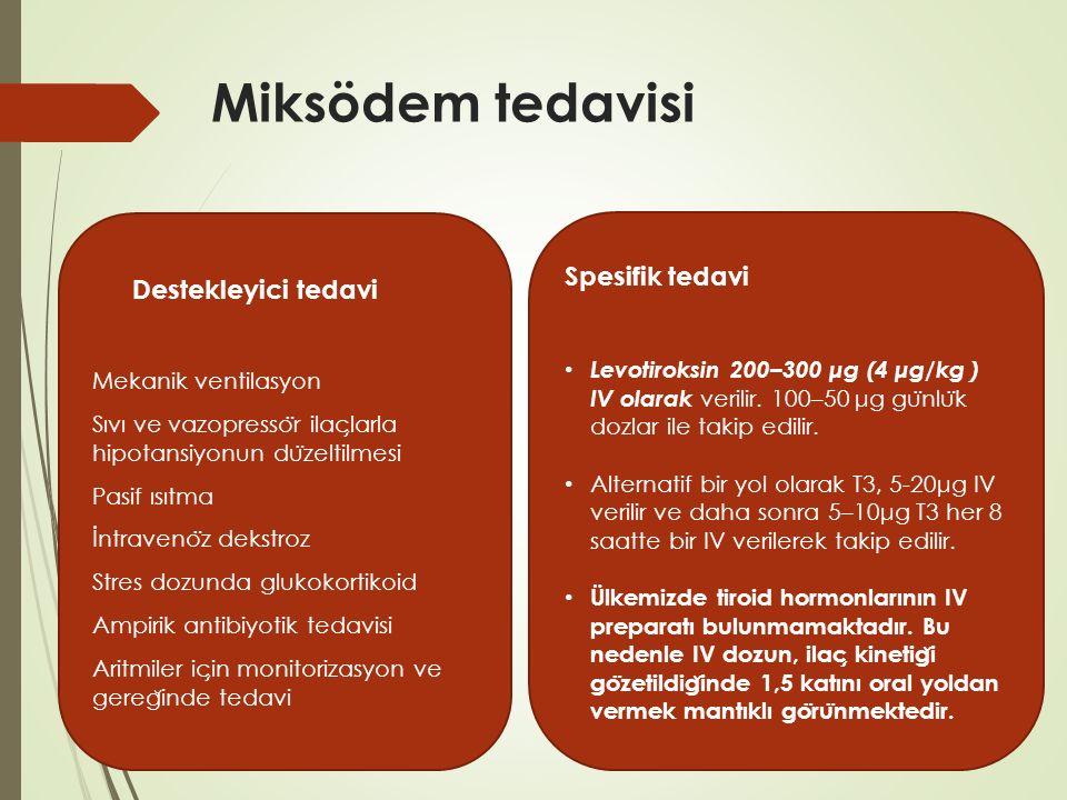 Hipertiroidizm  Tiroid hormonunun aşırı üretimi ve dolaşımda artması sonucu ortaya çıkan klinik tablodur.