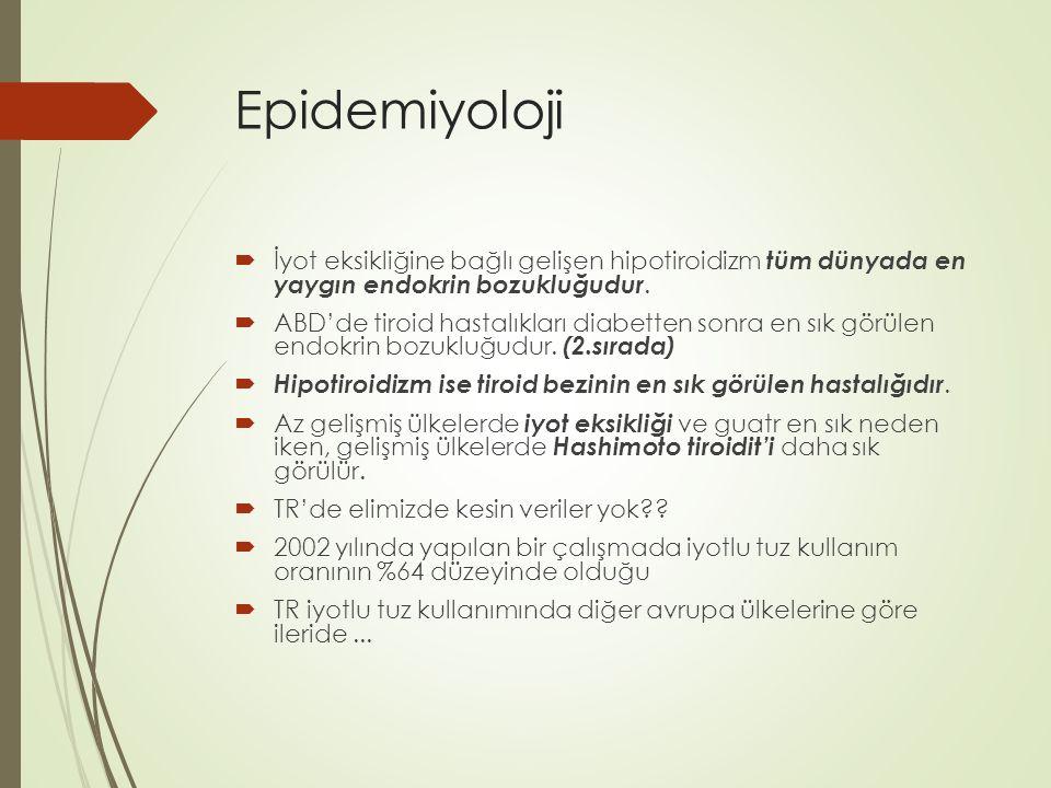 Epidemiyoloji  İyot eksikliğine bağlı gelişen hipotiroidizm tüm dünyada en yaygın endokrin bozukluğudur.  ABD'de tiroid hastalıkları diabetten sonra