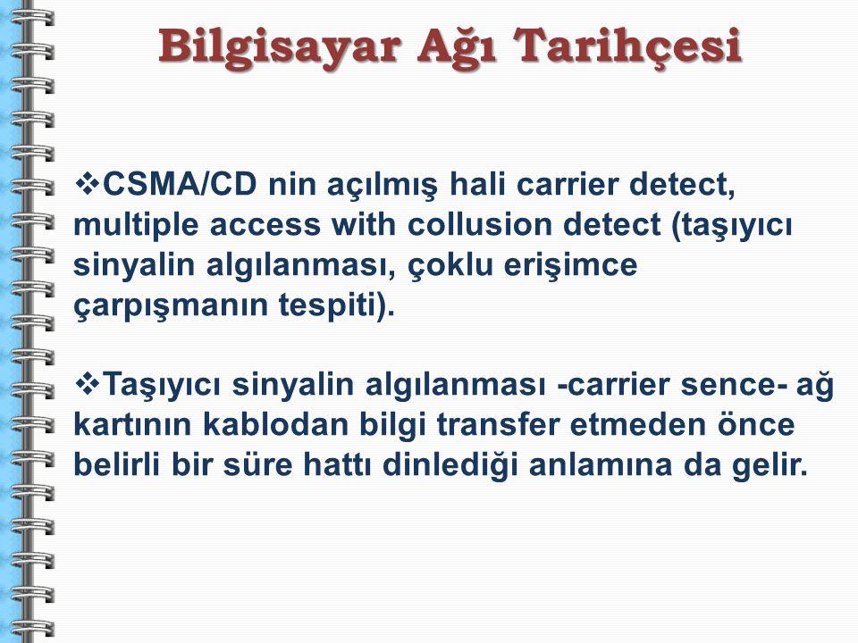  CSMA/CD nin açılmış hali carrier detect, multiple access with collusion detect (taşıyıcı sinyalin algılanması, çoklu erişimce çarpışmanın tespiti).