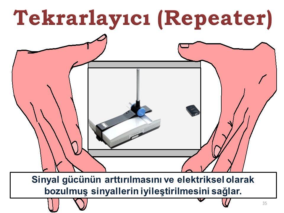 Sinyal gücünün arttırılmasını ve elektriksel olarak bozulmuş sinyallerin iyileştirilmesini sağlar. 35