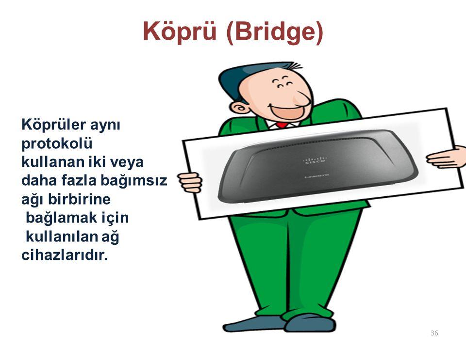 Köprü (Bridge) 36 Köprüler aynı protokolü kullanan iki veya daha fazla bağımsız ağı birbirine bağlamak için kullanılan ağ cihazlarıdır.