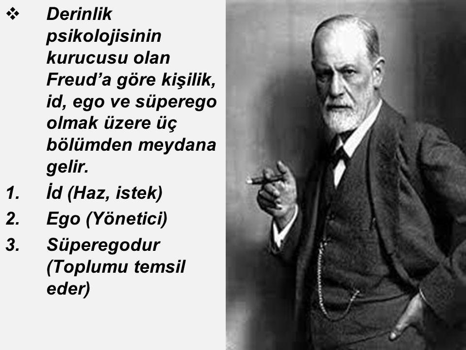  Derinlik psikolojisinin kurucusu olan Freud'a göre kişilik, id, ego ve süperego olmak üzere üç bölümden meydana gelir. 1.İd (Haz, istek) 2.Ego (Yöne