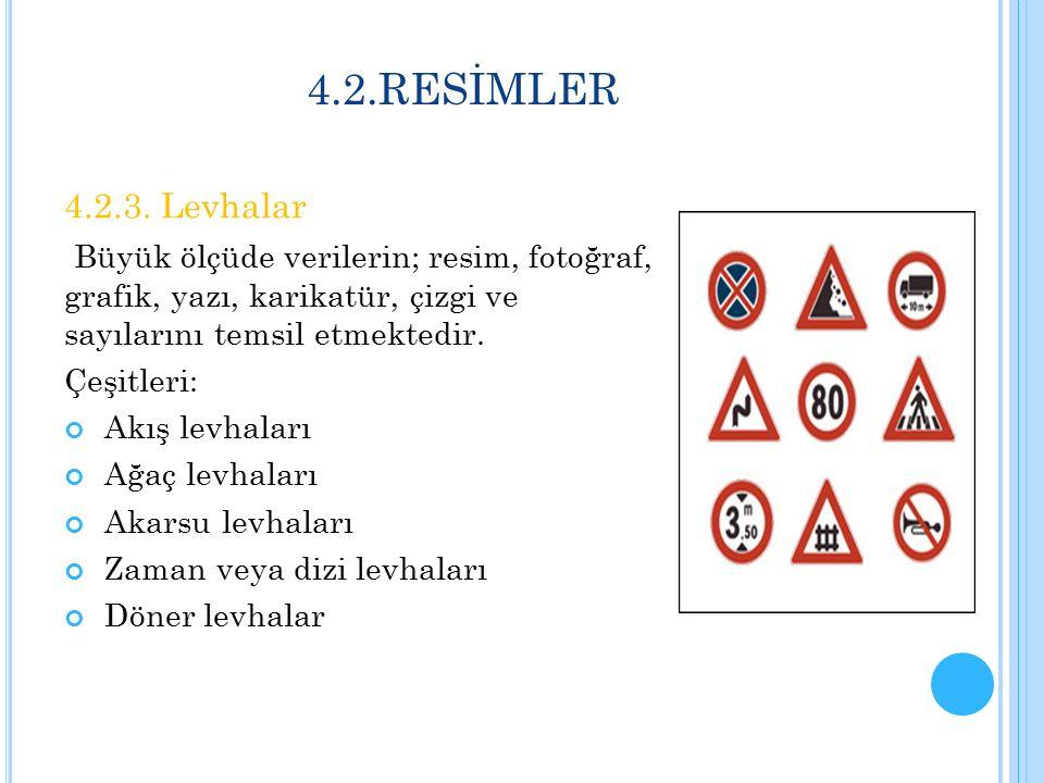 4.2.3. Levhalar Büyük ölçüde verilerin; resim, fotoğraf, grafik, yazı, karikatür, çizgi ve sayılarını temsil etmektedir. Çeşitleri: Akış levhaları Ağa