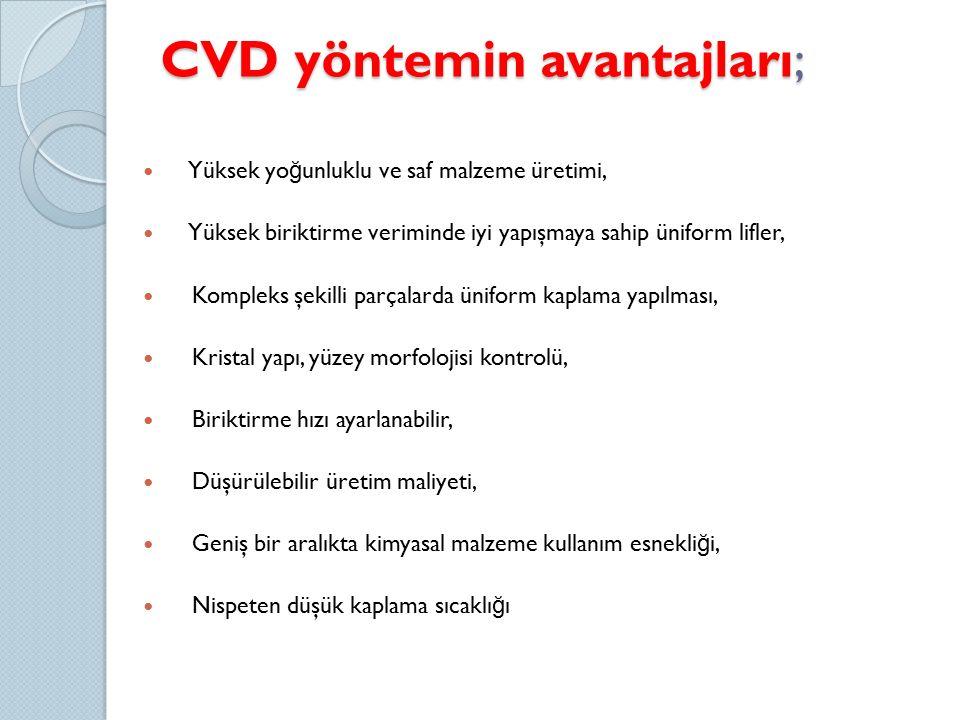 CVD yöntemin avantajları; Yüksek yo ğ unluklu ve saf malzeme üretimi, Yüksek biriktirme veriminde iyi yapışmaya sahip üniform lifler, Kompleks şekilli