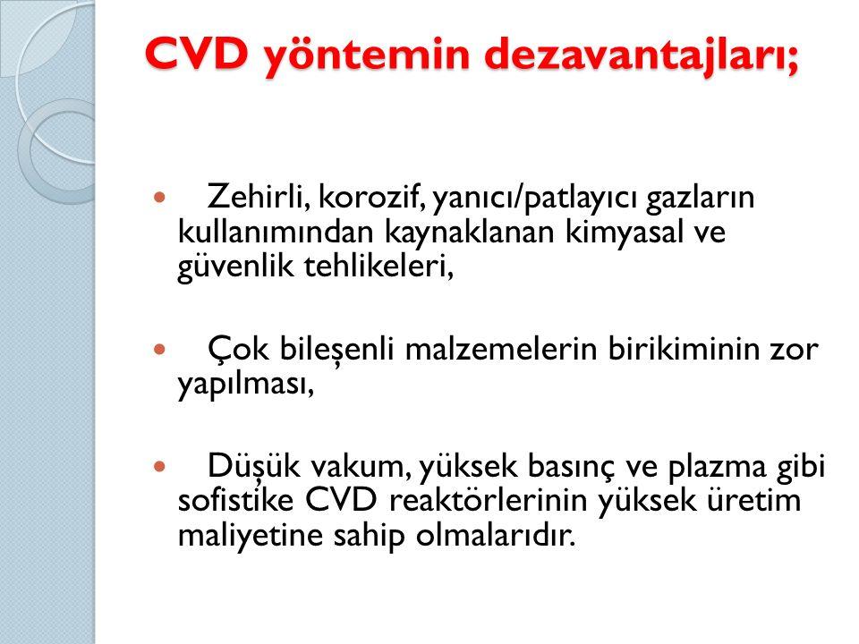 CVD yöntemin dezavantajları; Zehirli, korozif, yanıcı/patlayıcı gazların kullanımından kaynaklanan kimyasal ve güvenlik tehlikeleri, Çok bileşenli mal