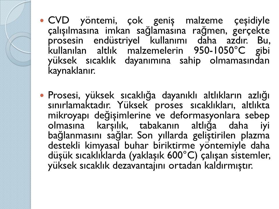 CVD yöntemi, çok geniş malzeme çeşidiyle çalışılmasına imkan sa ğ lamasına ra ğ men, gerçekte prosesin endüstriyel kullanımı daha azdır. Bu, kullanıla