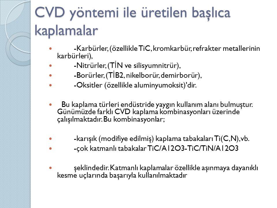CVD yöntemi ile üretilen başlıca kaplamalar -Karbürler, (özellikle TiC, kromkarbür, refrakter metallerinin karbürleri), -Nitrürler, (T İ N ve silisyum