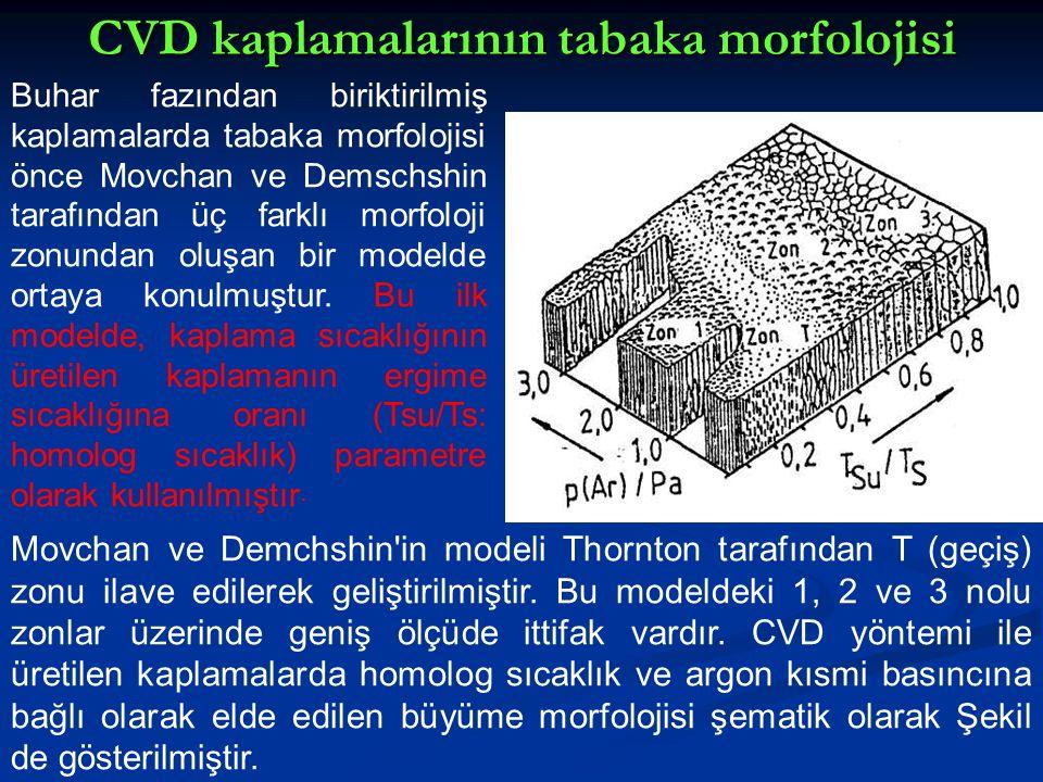 CVD kaplamalarının tabaka morfolojisi Buhar fazından biriktirilmiş kaplamalarda tabaka morfolojisi önce Movchan ve Demschshin tarafından üç farklı mor