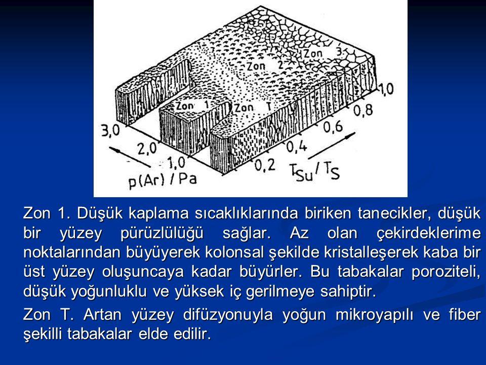 Zon 1. Düşük kaplama sıcaklıklarında biriken tanecikler, düşük bir yüzey pürüzlülüğü sağlar. Az olan çekirdeklerime noktalarından büyüyerek kolonsal ş