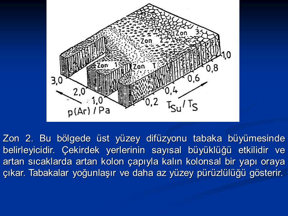 Zon 2. Bu bölgede üst yüzey difüzyonu tabaka büyümesinde belirleyicidir. Çekirdek yerlerinin sayısal büyüklüğü etkilidir ve artan sıcaklarda artan kol