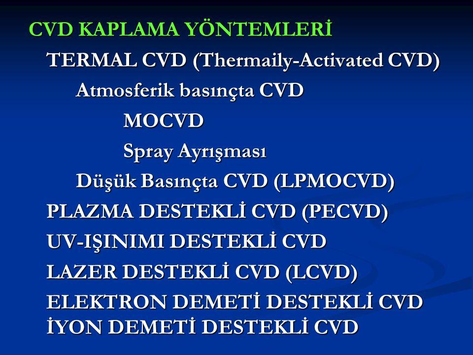 CVD KAPLAMA YÖNTEMLERİ TERMAL CVD (Thermaily-Activated CVD) TERMAL CVD (Thermaily-Activated CVD) Atmosferik basınçta CVD MOCVD Spray Ayrışması Düşük B