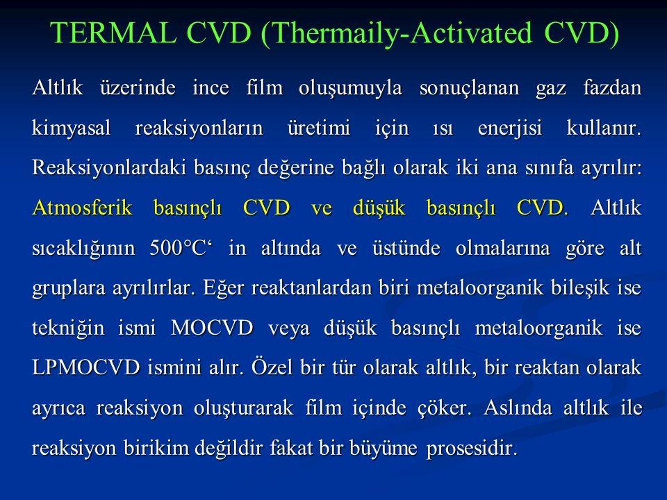 TERMAL CVD (Thermaily-Activated CVD) Altlık üzerinde ince film oluşumuyla sonuçlanan gaz fazdan kimyasal reaksiyonların üretimi için ısı enerjisi kull