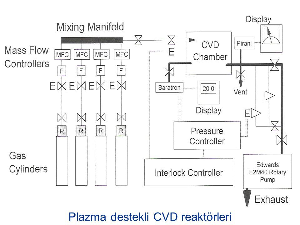Plazma destekli CVD reaktörleri